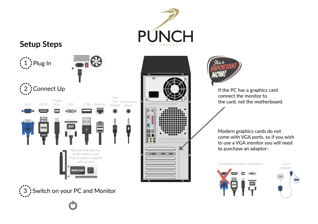 Visual Quick Start Guide