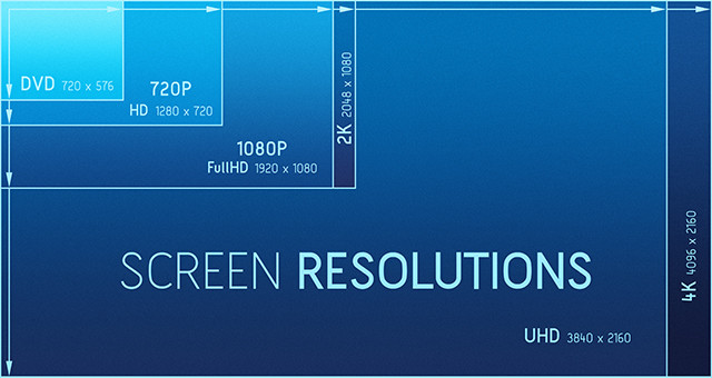 Screen_Resolutions