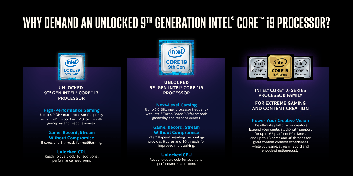 WHY DEMAND Core i9